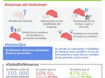 10 Recomendaciones para Prevenir el Alzheimer y la Pérdida de la Memoria – #Infografia #Alzheimer #Demencias