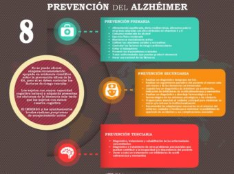 Prevención de la enfermedad de #Alzheimer – #Infografia #Alzheimer #Demencias