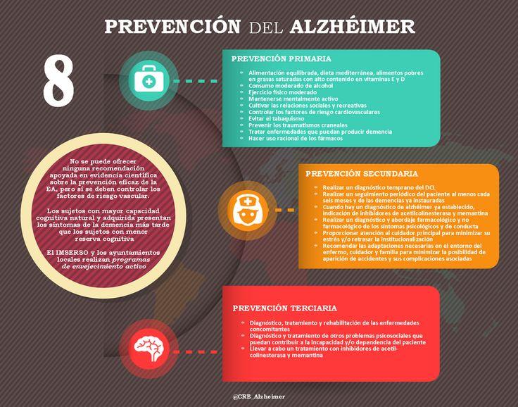 Prevención de la enfermedad de #Alzheimer