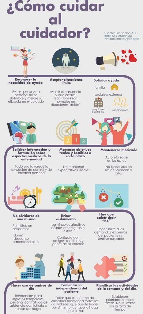 ¿Cómo cuidar al cuidador? Infografía que recoge una serie de consejos para cu...