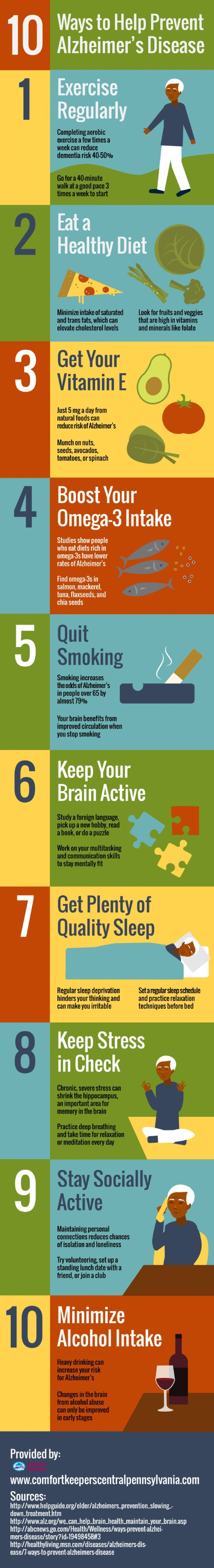10 Ways to Help Prevent Alzheimer's Disease -shared by BrittSE on Mar 29, 201