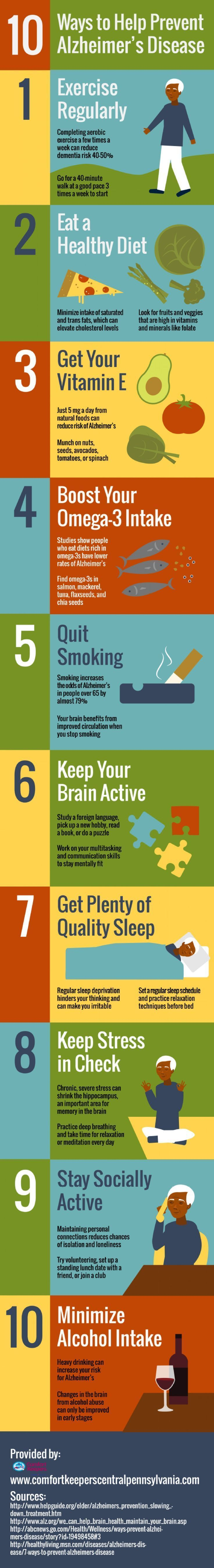 10 Ways to Help Prevent Alzheimer's Disease -shared by BrittSE on Mar 29, 201 ...