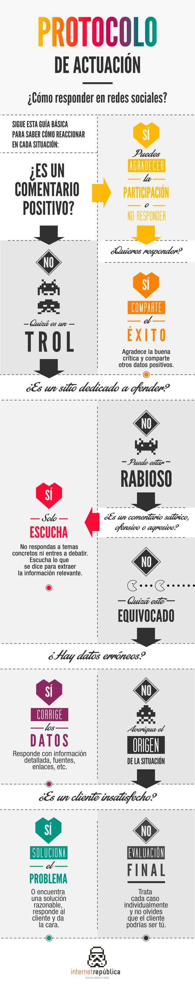 Adictos a las Redes Sociales #infografia #infographic #health #socialmedia