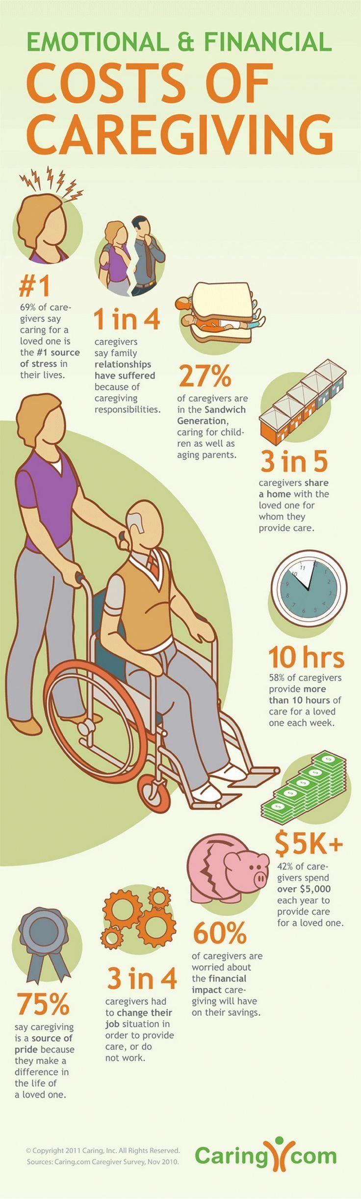 Alzheimer's Disease by the Numbers #elderlycarehacks