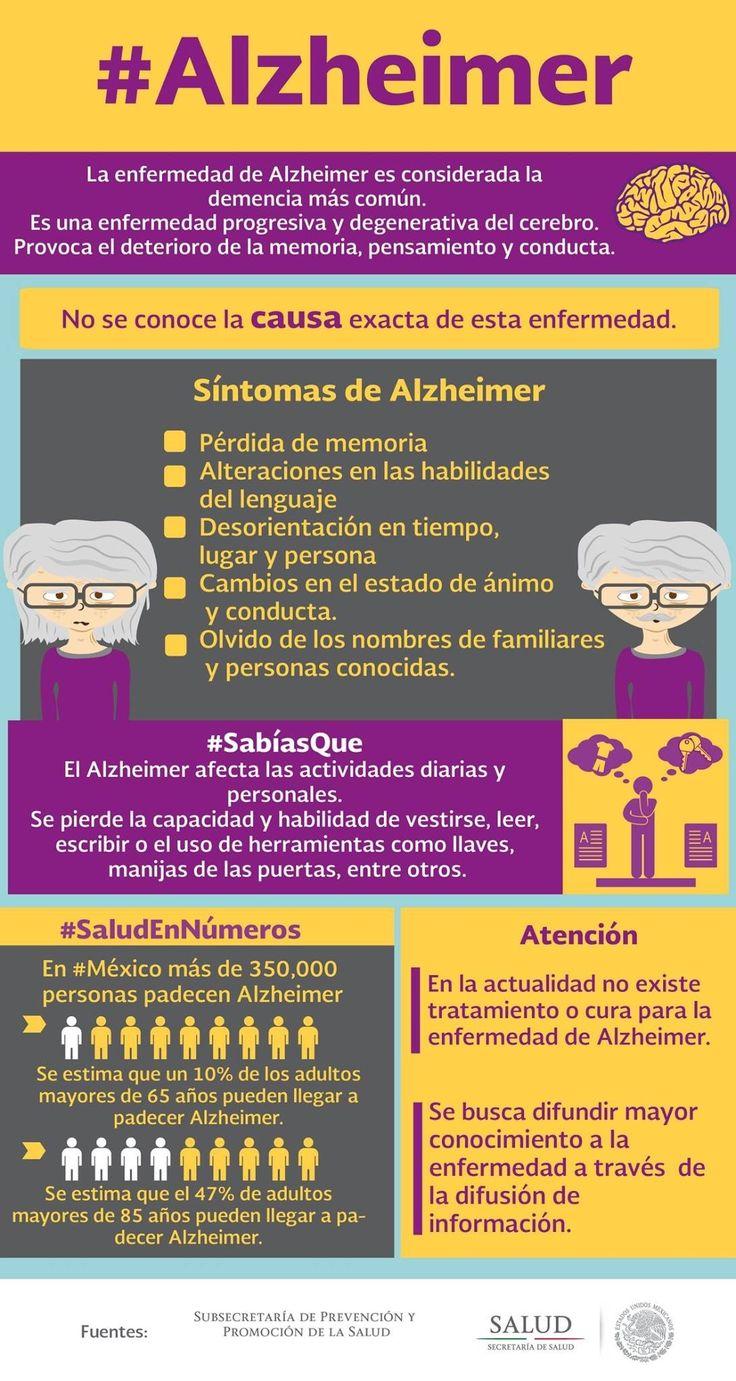 Alzheimer: Es una enfermedad progresiva y degenerativa cuya causa sigue siendo d...