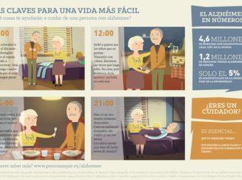 Claves para cuidar a una persona con #Alzheimer – #Infografia #Alzheimer #Demencias
