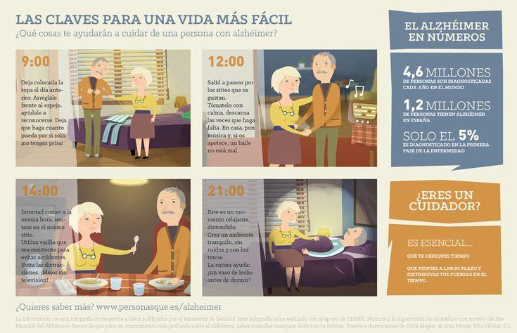 Claves para cuidar a una persona con #Alzheimer