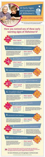 Early Signs and Symptoms of Alzheimers Infographic | Flickr - Photo Sharing! #signlanguageinfographic
