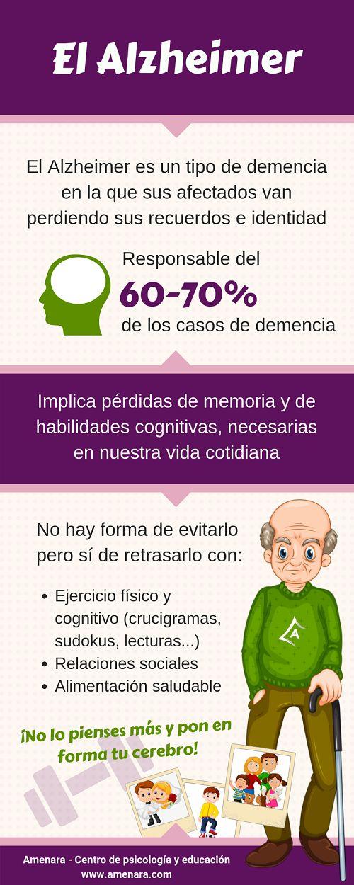 Hoy, 21 de septiembre, es el Día Mundial del Alzheimer. Por ello, queremos compartir con ustedes esta infografía en la que explicamos, de forma general, qué es el Alzheimer y qué implicaciones conlleva, a la vez que damos algunas pautas para retrasarlo.