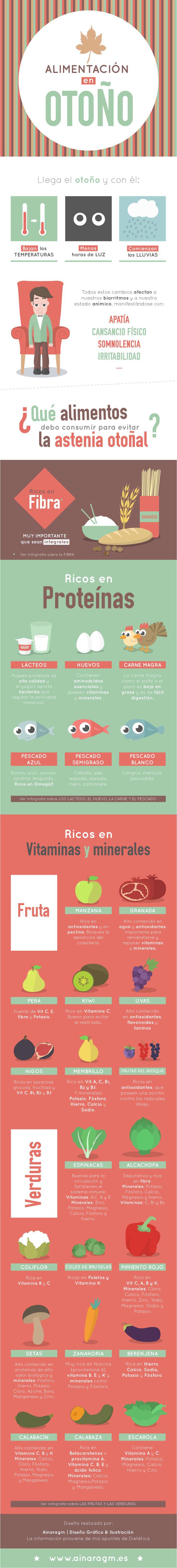 Infografía sobre la alimentación en otoño #nutricion #salud #bienestar