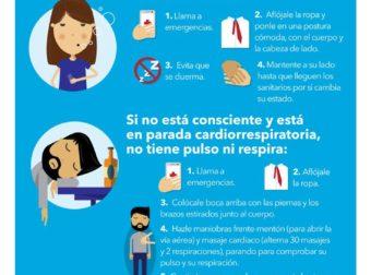 Infografía sobre la intoxicación etílica, con la colaboración del Dr. Antonio Giráldez Fernández. – #Infografia #Alzheimer #Demencias