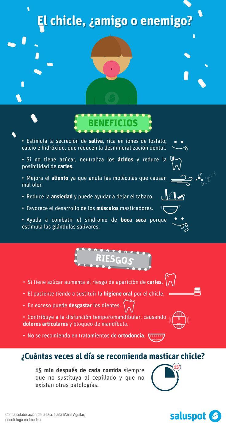Infografía sobre los beneficios y los riesgos de masticar chicle.