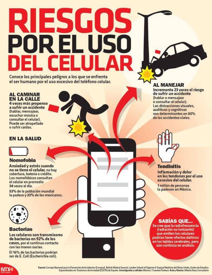 #Infografia Riesgos por el uso del celular