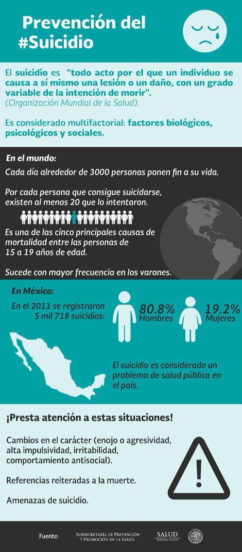 Infografia Suicidio