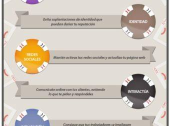 La reputación online no es cuestión de suerte #infografia #infographic #marketing