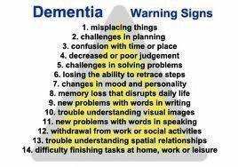 #Typesofdementia #elderlycarealzheimers