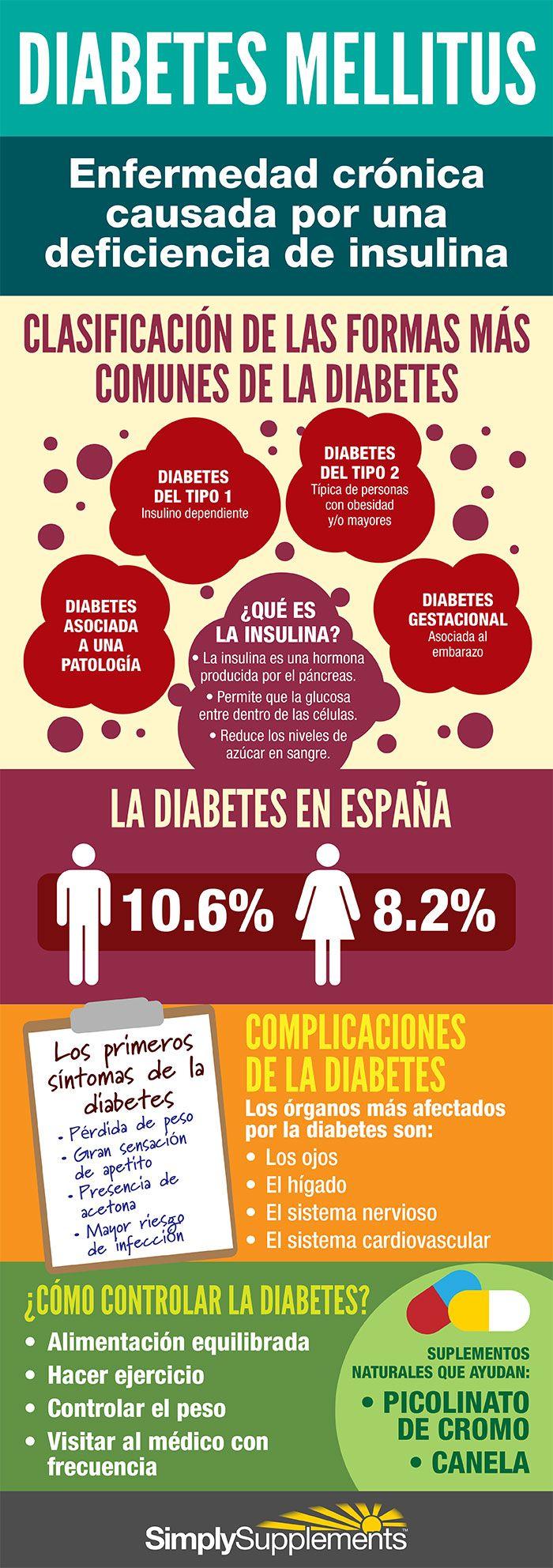 ¿Qué es la #diabetes? Clasificación de las formas más comunes de la #diabetes #salud