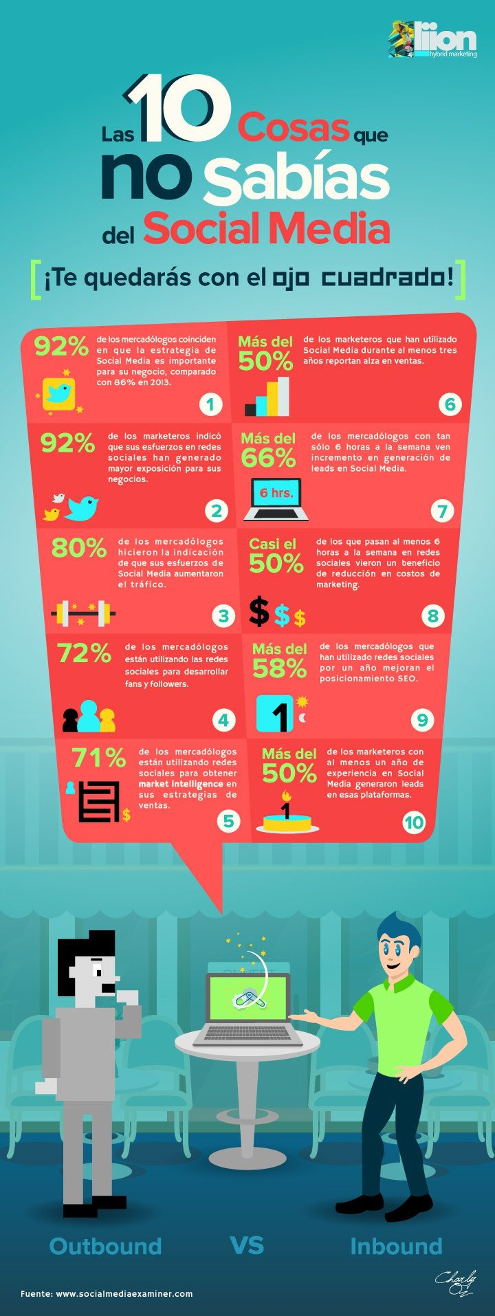 10 cosas que no sabías de Redes Sociales #infografia #infographic #socialmedia