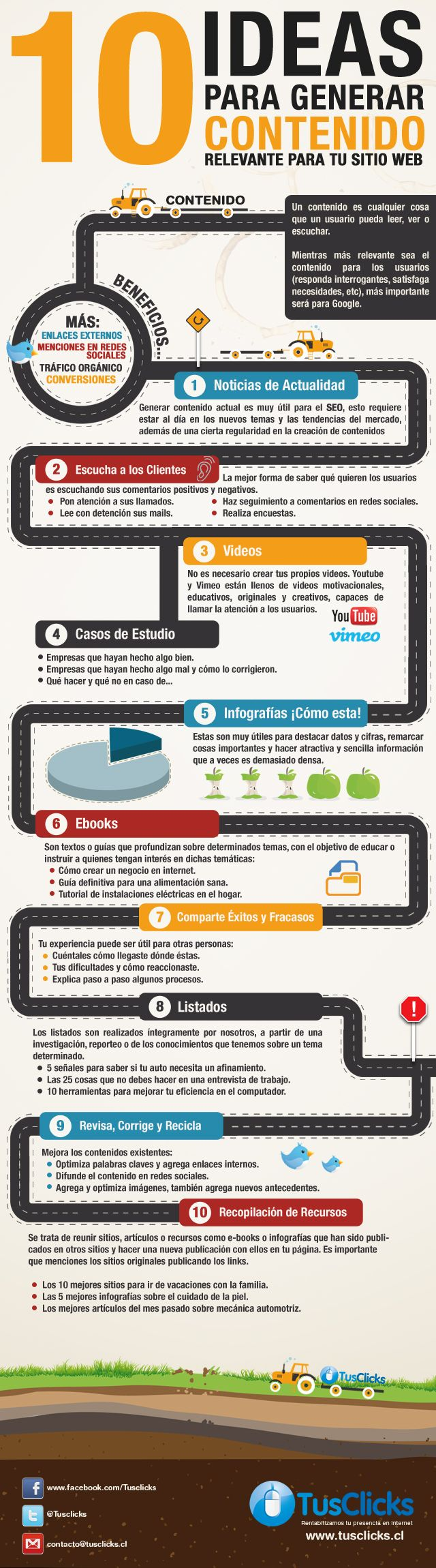 10 ideas para generar contenido relevante para tu web #infografia #infographic #internet #marketing