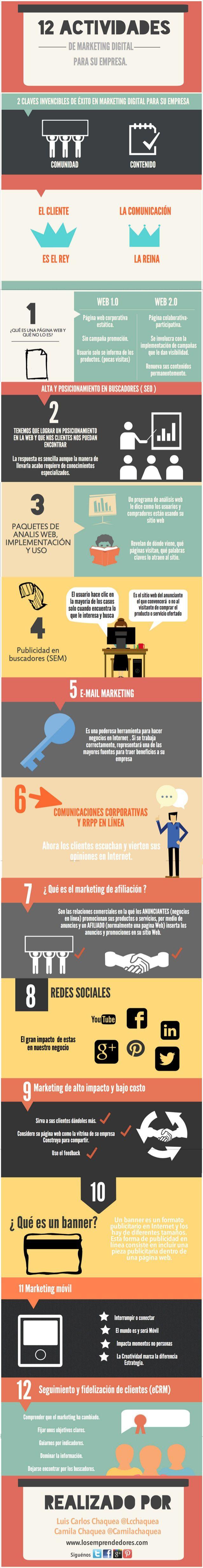 12 actividades de marketing digital para tu empresa #infografia #infographic #marketing