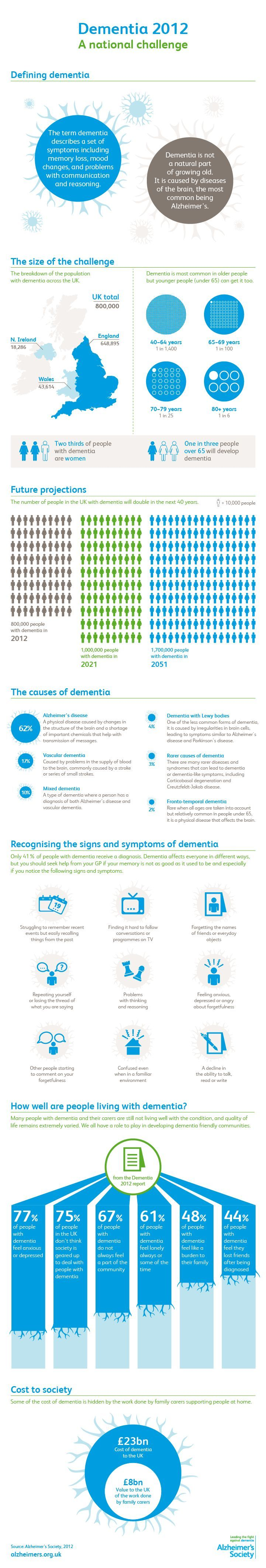92 best images about light in the alzheimer s