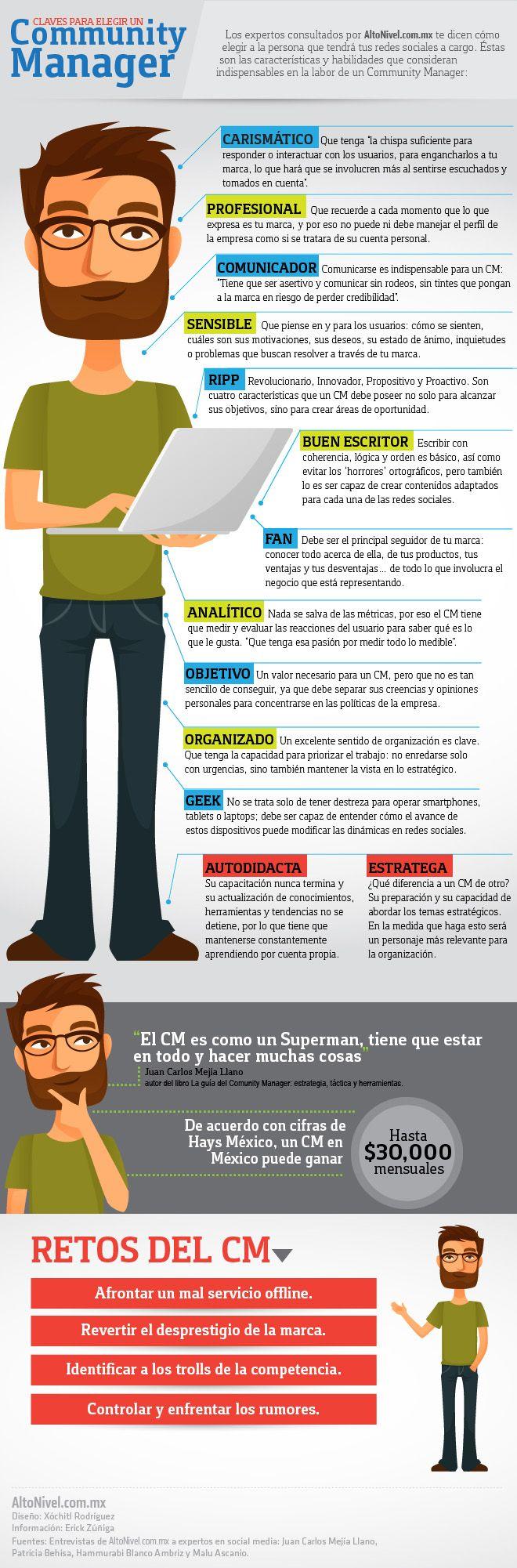 Claves para elegir un Community Manager #infografia #infographic #socialmedia