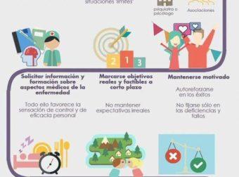 Imserso on – #Infografia #Alzheimer #Demencias