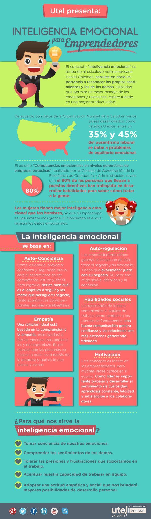 Inteligencia emocional para emprendedores #infografia #infographic #entrepreneurship