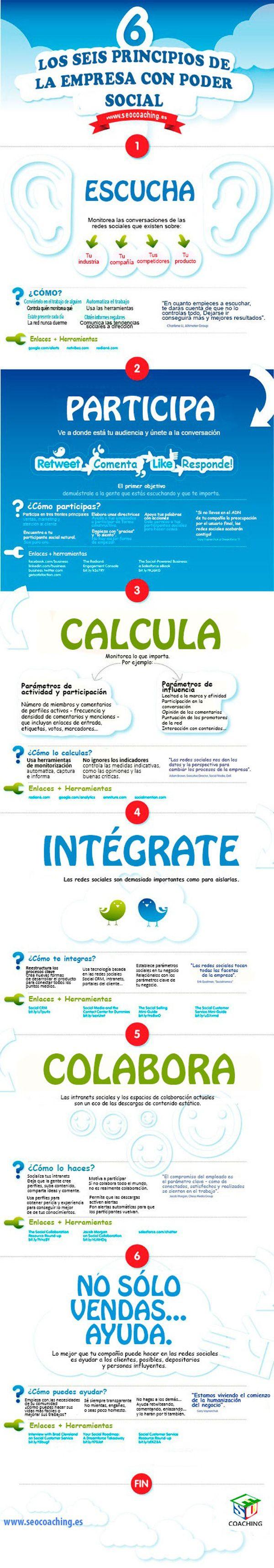 Los 6 principios de la empresa con poder Social #infografia en español #CommunityManager #RedesSociales #MarketingOnline #InternetMarketing #Infografia #CapacitaciónOnline