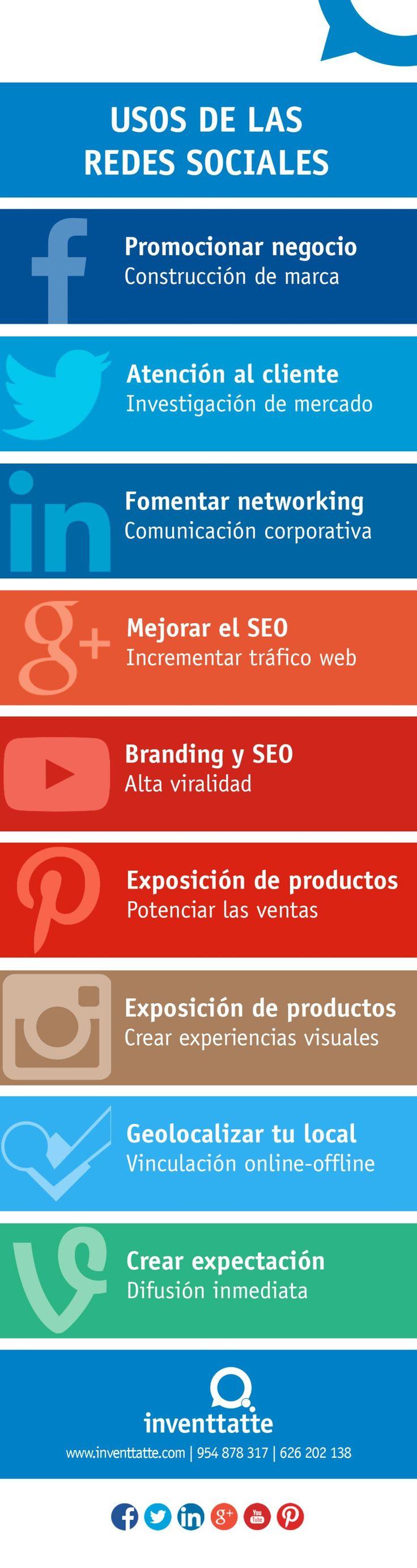 Usos de las #RedesSociales ticsyformacion.co...