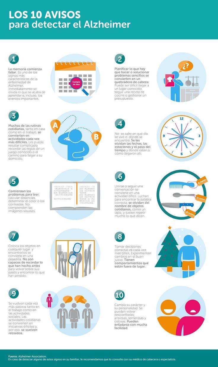 10 avisos para detectar el Alzheimer. www.farmaciafrancesa.com                                                                                                                                                                                 Más