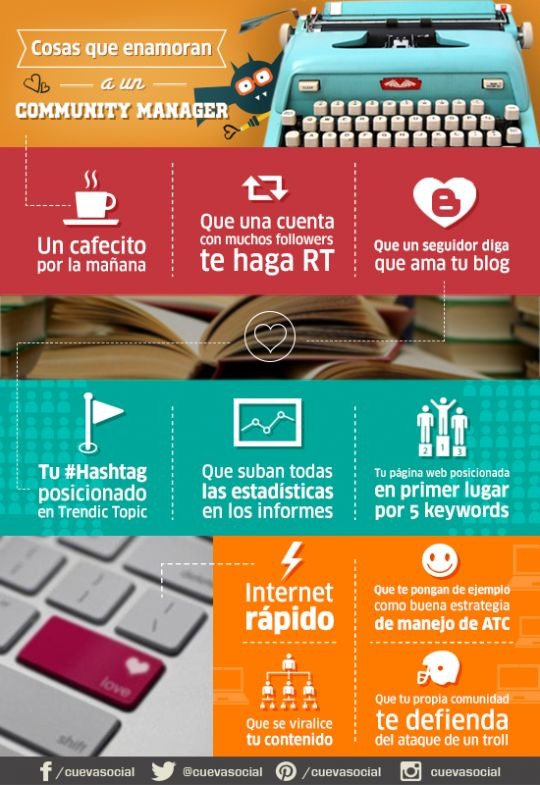 10 cosas que enamoran a un Community Manager #infografia #infographic #socialmedia