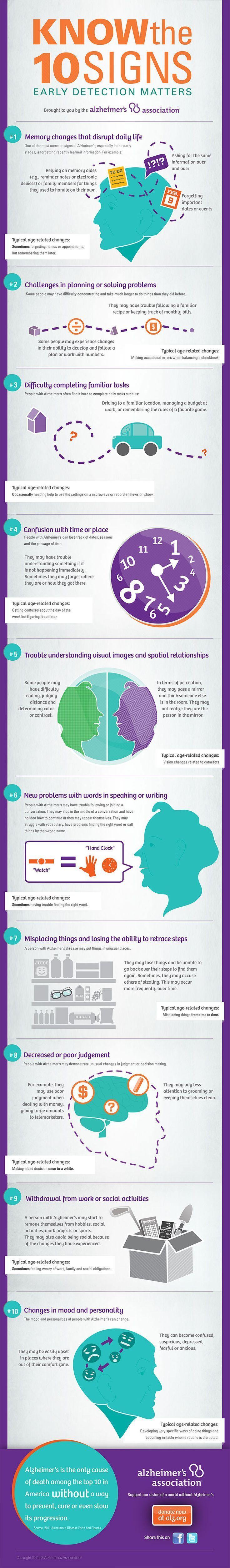 5 Ways CBD Can Help With Alzheimer's