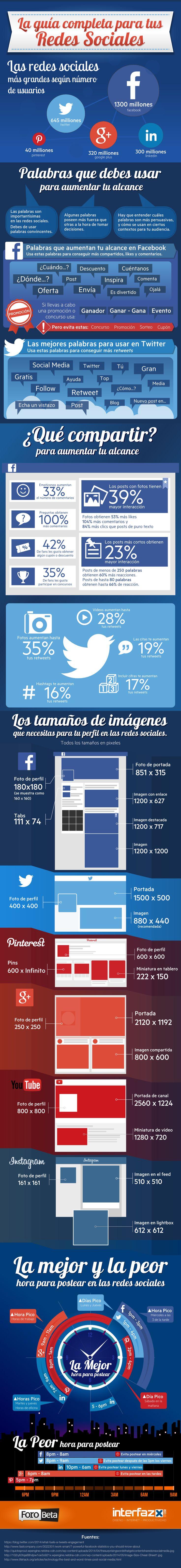 Guía completa para tus Redes Sociales #infografia #infographic #socialmedia