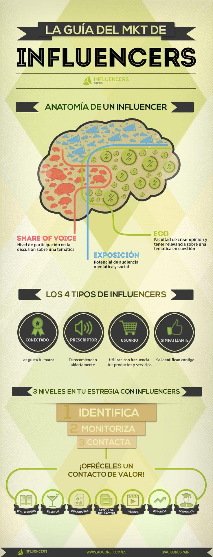Guía del marketing de Influencers #infografia #infographic #marketing