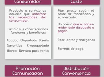 Marketing Mix: hemos pasado del modelo 4P al 4C #infografia #infographic #marketing