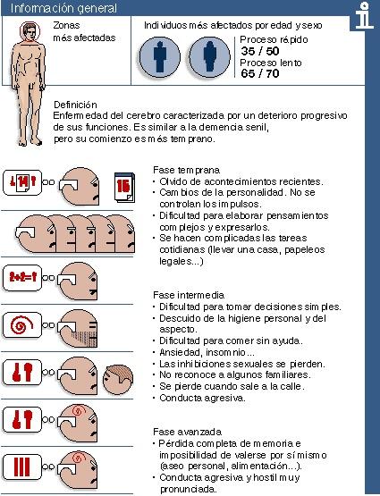 Megapost infografías sobre tu salud y enfermedades.