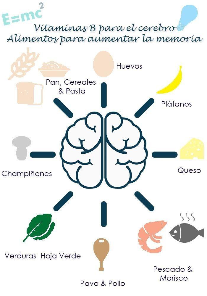 Todos podemos tener una mejor memoria si comemos los alimentos adecuados.