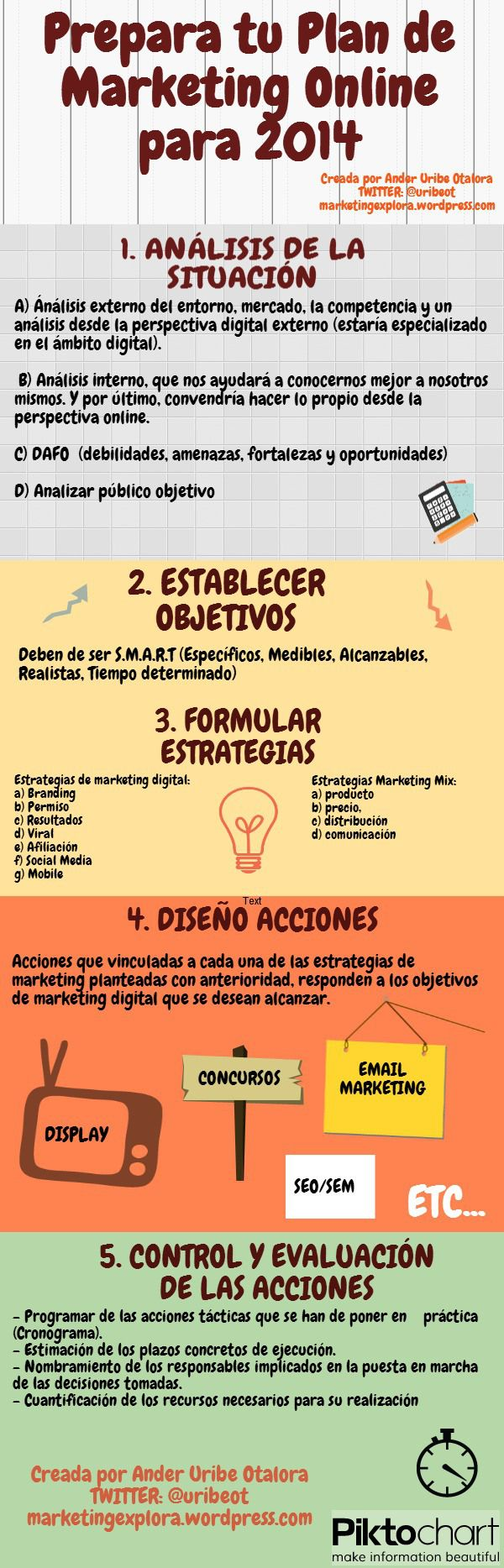 Cómo preparar tu Plan de Marketing online #infografia #infographic #marketing