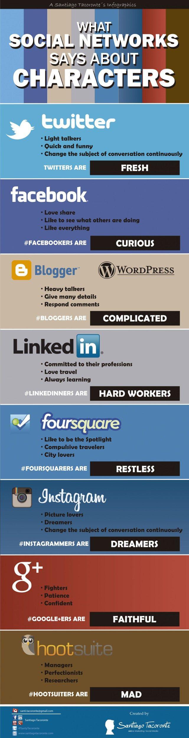 Dime tu Red Social y te digo cómo eres #infografia #infographic #socialmedia