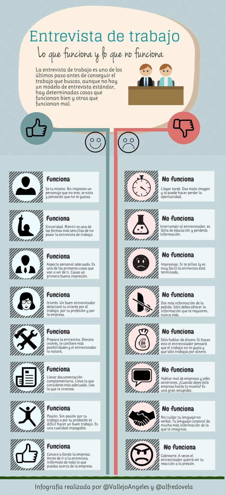 Entrevista de trabajo: qué funciona y qué no #infografia #infographic #empleo