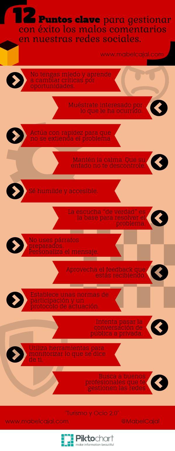 #Infografia 12 claves para gestionar los malos comentarios en redes sociales