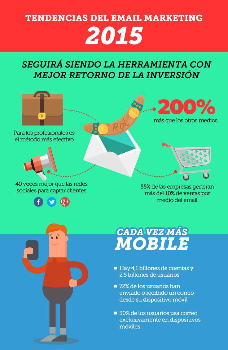 Infografia Tendencias email marketing 2015