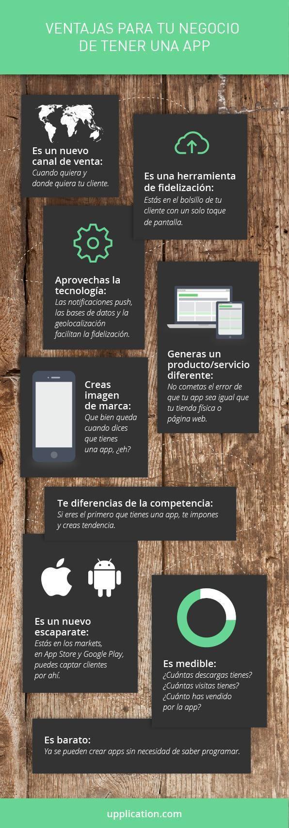 Ventajas de una app para tu empresa #infografia #infographic #software