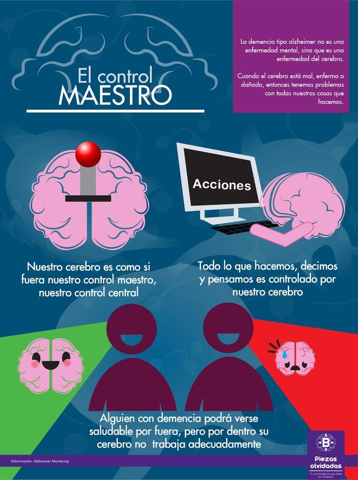 Brújula. Redirigiendo tu mente: El control maestro... No olvides seguirnos en facebook como brújula. Redirigiendo tu mente-Alzheimer #Infografía #Diseño #DiseñoGráfico #GraphicDesign #Design #Brújula #Cuidador #Dato #Salud #Alzheimer #Demencia