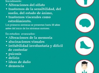 Enfermedad de Parkinson – #Infografia #Alzheimer #Demencias
