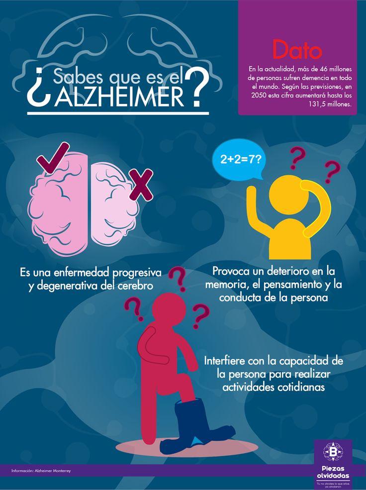 No olvides seguirnos en facebook como brújula. Redirigiendo tu mente-Alzheimer #Infografía #Diseño #Brújula #Cuidador #Dato #Salud #Alzheimer #Demencia