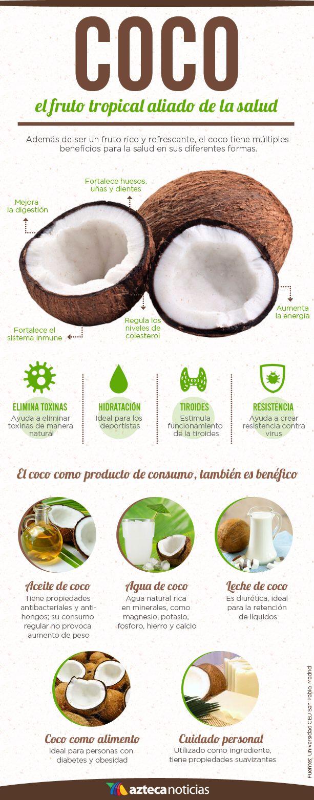 Coco, el fruto tropical aliado de la salud #infografia