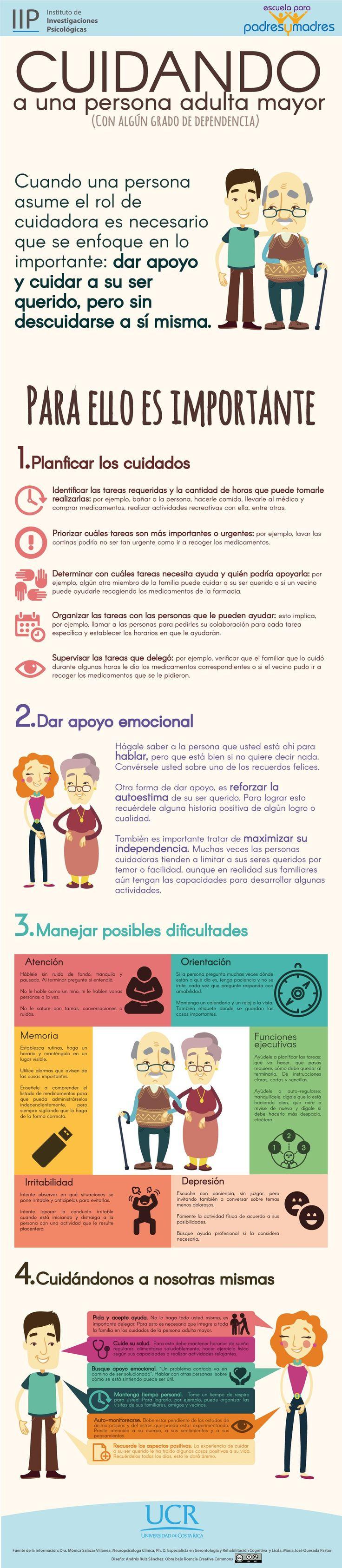 Segunda infografía sobre los cuidados de personas adultas mayores