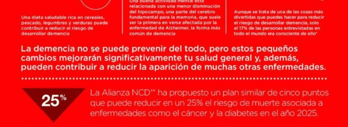 ¿Y si pudieras reducir el riesgo de padecer #demencia siguiendo 5 fáciles cons… – #Infografia #Alzheimer #Demencias